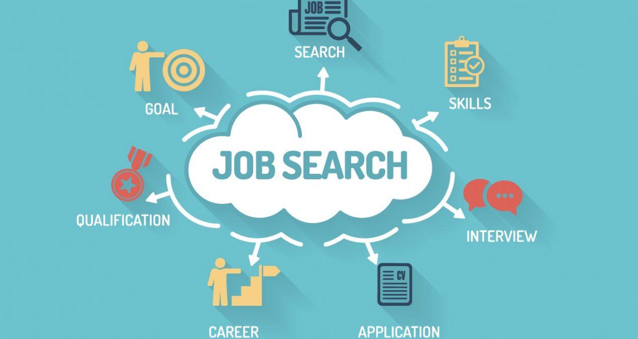Naujo darbo paieška internetu